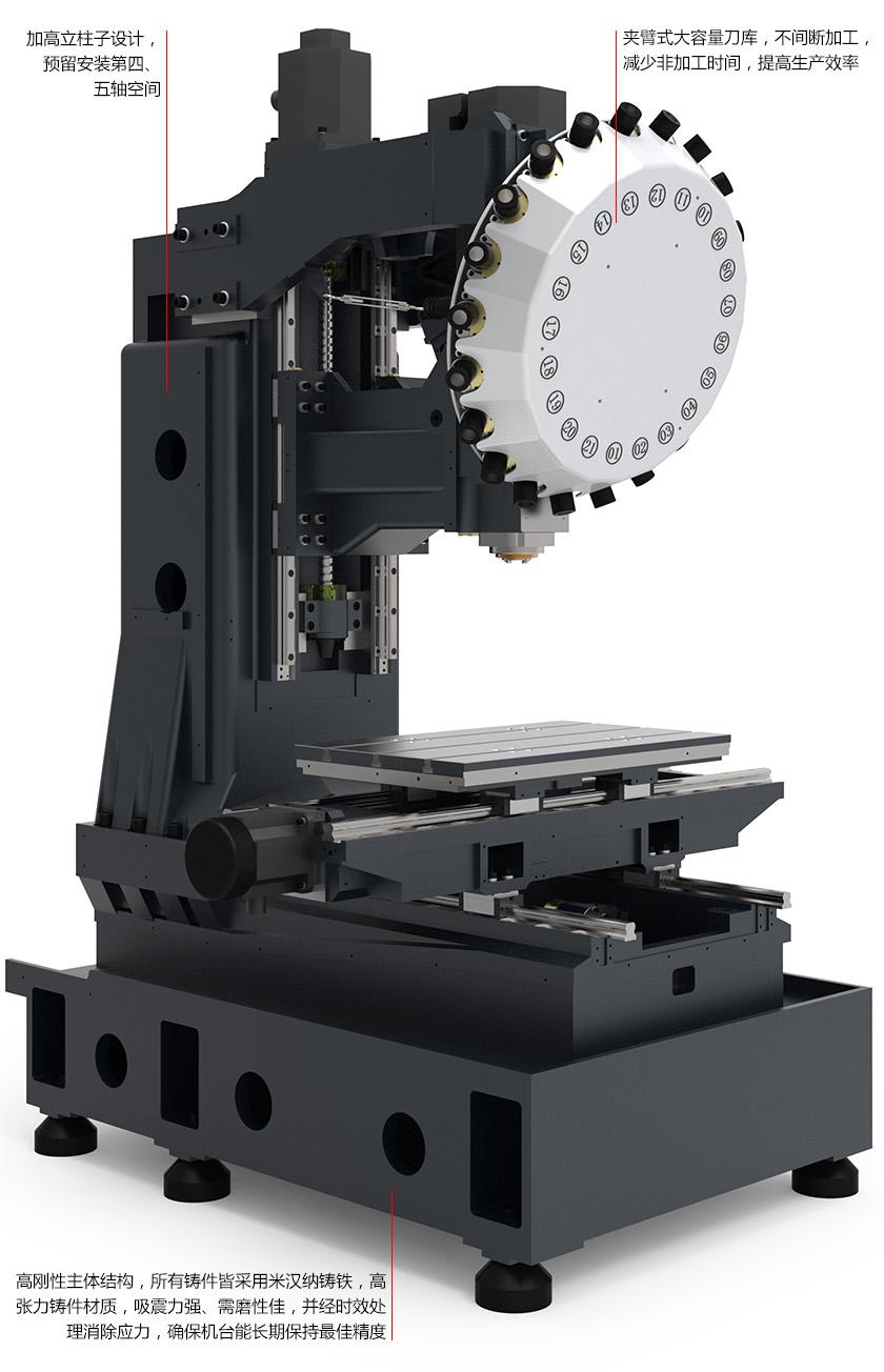 钻孔攻牙机  HD-T6