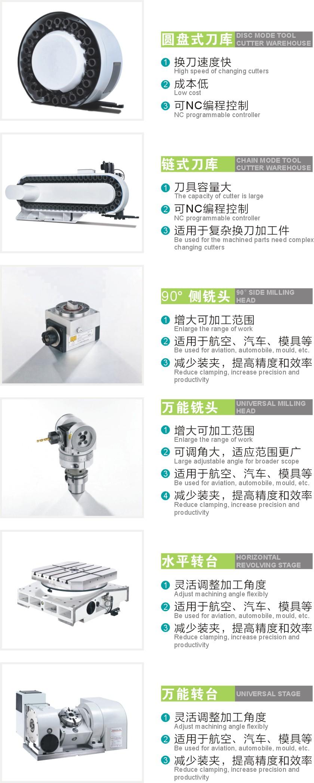 HD-2516 大型龙门bwinchina平台中心